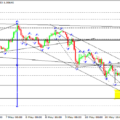 usdchf-daily-technical-analysis-14May2019